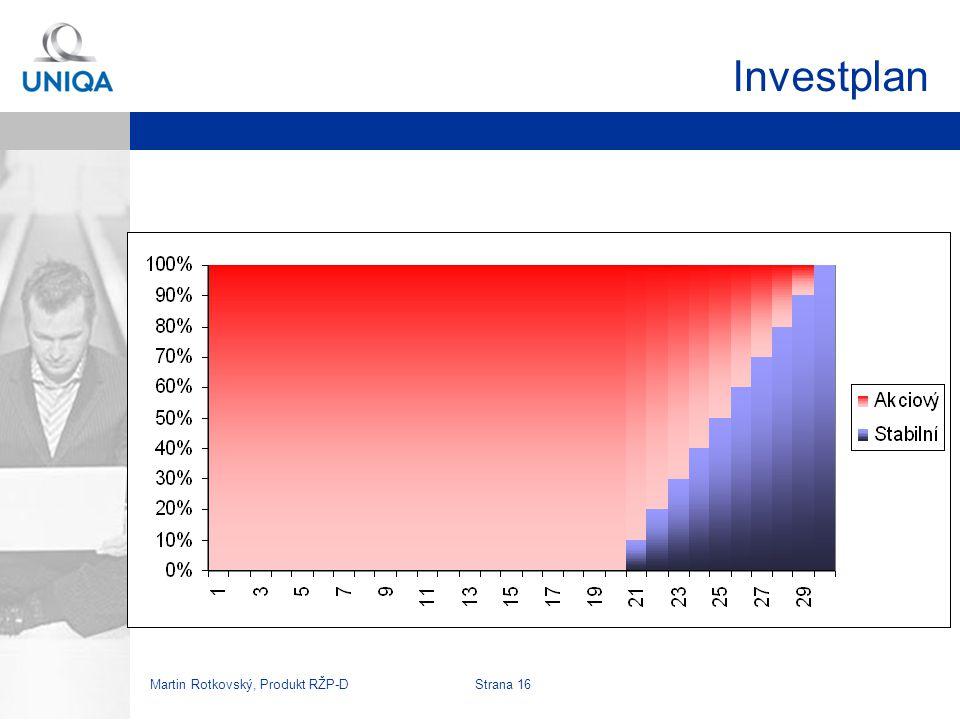 Investplan