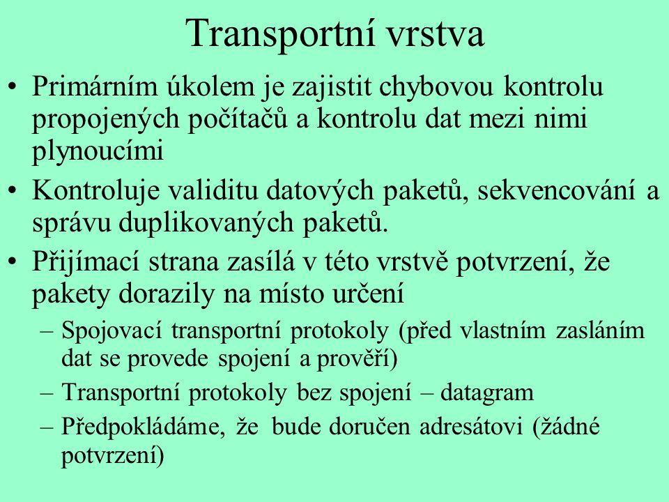 Transportní vrstva Primárním úkolem je zajistit chybovou kontrolu propojených počítačů a kontrolu dat mezi nimi plynoucími.