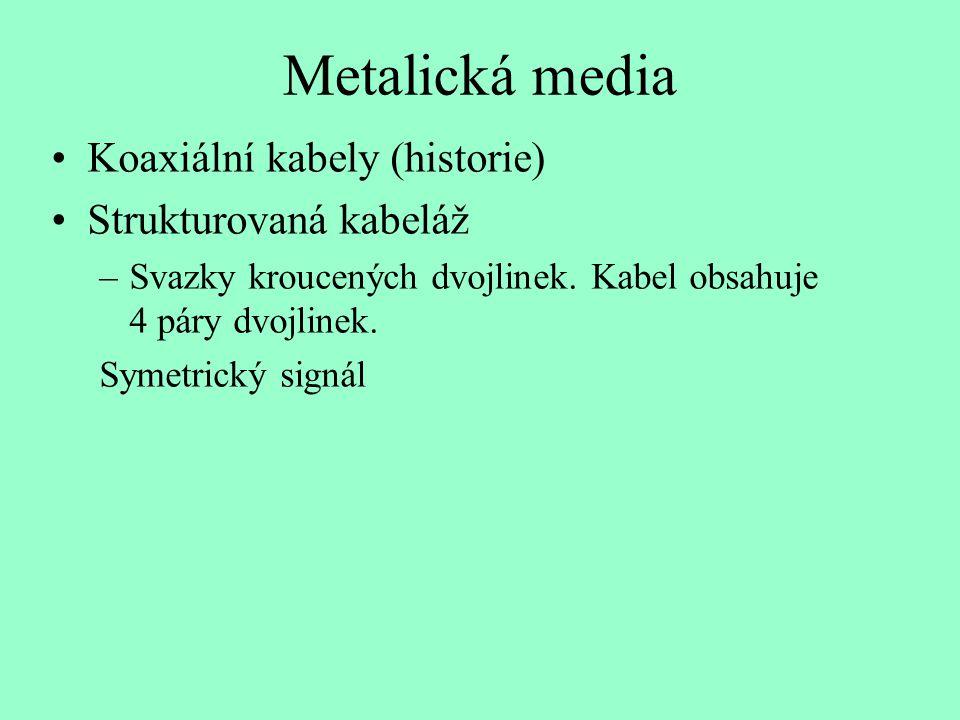 Metalická media Koaxiální kabely (historie) Strukturovaná kabeláž