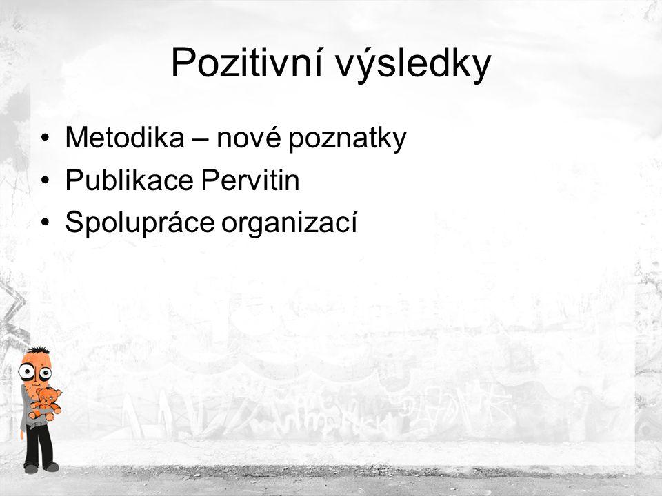 Pozitivní výsledky Metodika – nové poznatky Publikace Pervitin