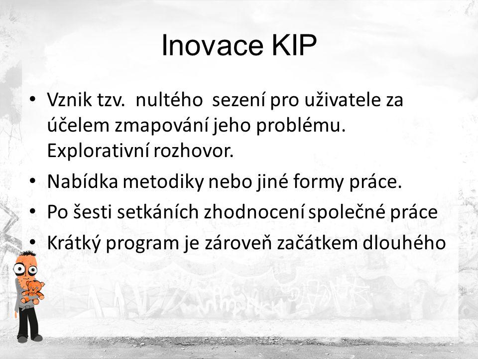 Inovace KIP Vznik tzv. nultého sezení pro uživatele za účelem zmapování jeho problému. Explorativní rozhovor.