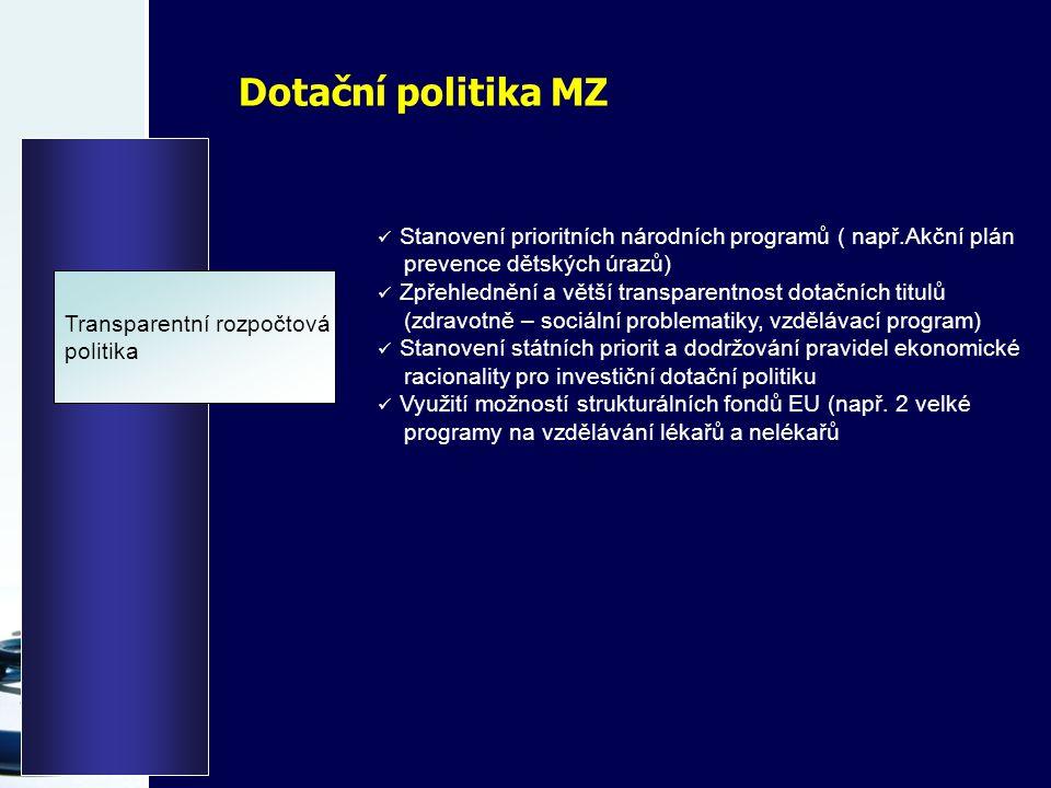 Dotační politika MZ Stanovení prioritních národních programů ( např.Akční plán. prevence dětských úrazů)