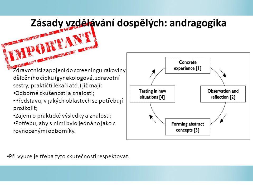Zásady vzdělávání dospělých: andragogika