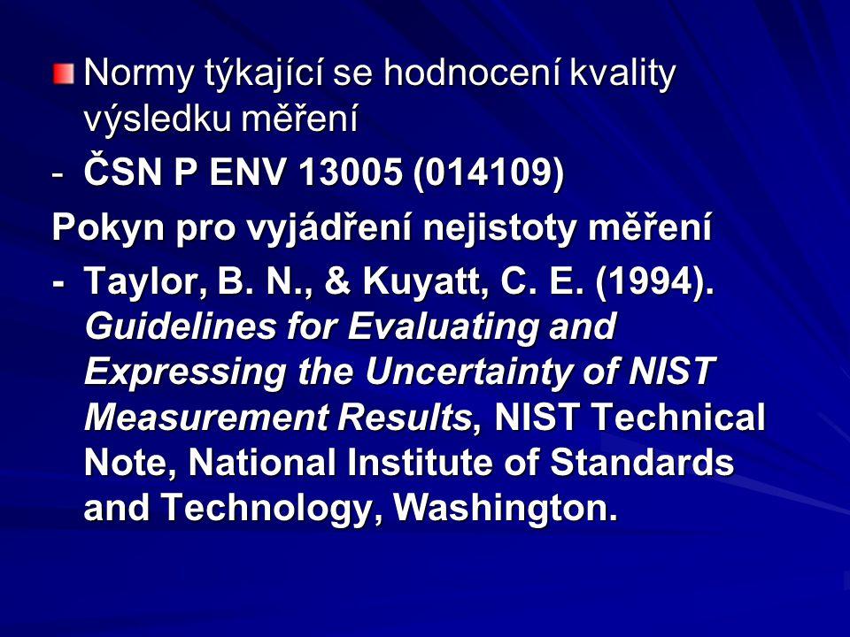 Normy týkající se hodnocení kvality výsledku měření