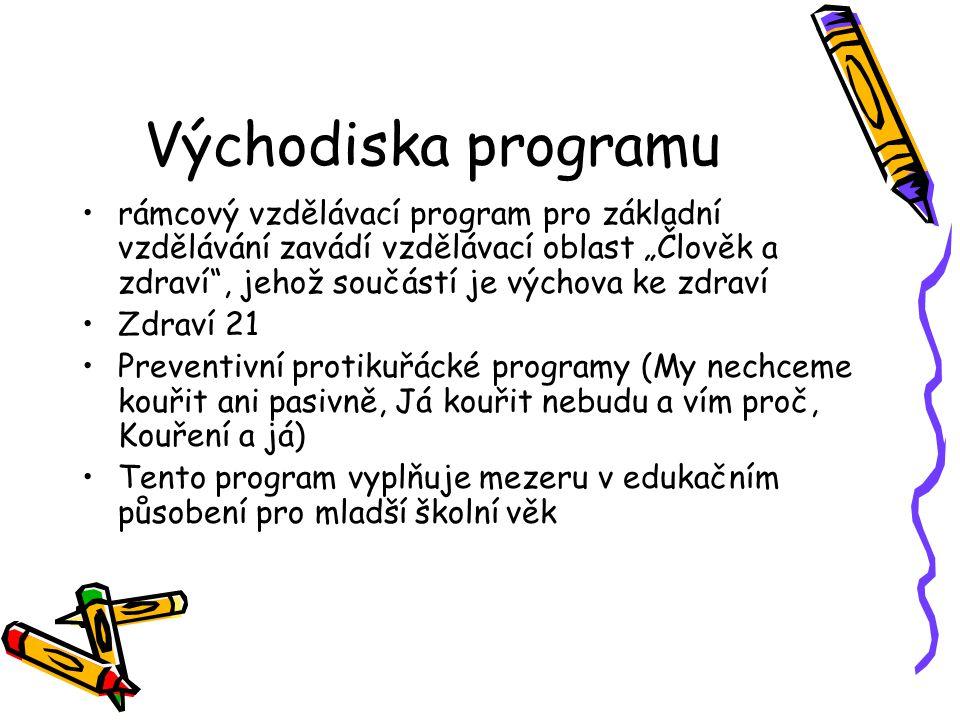 Východiska programu
