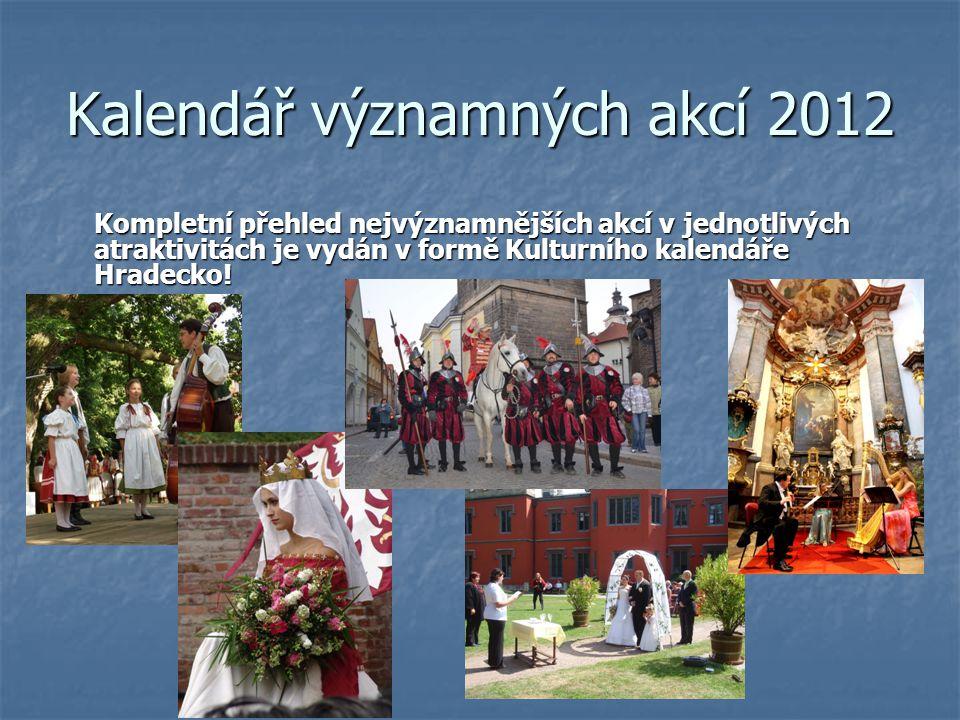 Kalendář významných akcí 2012