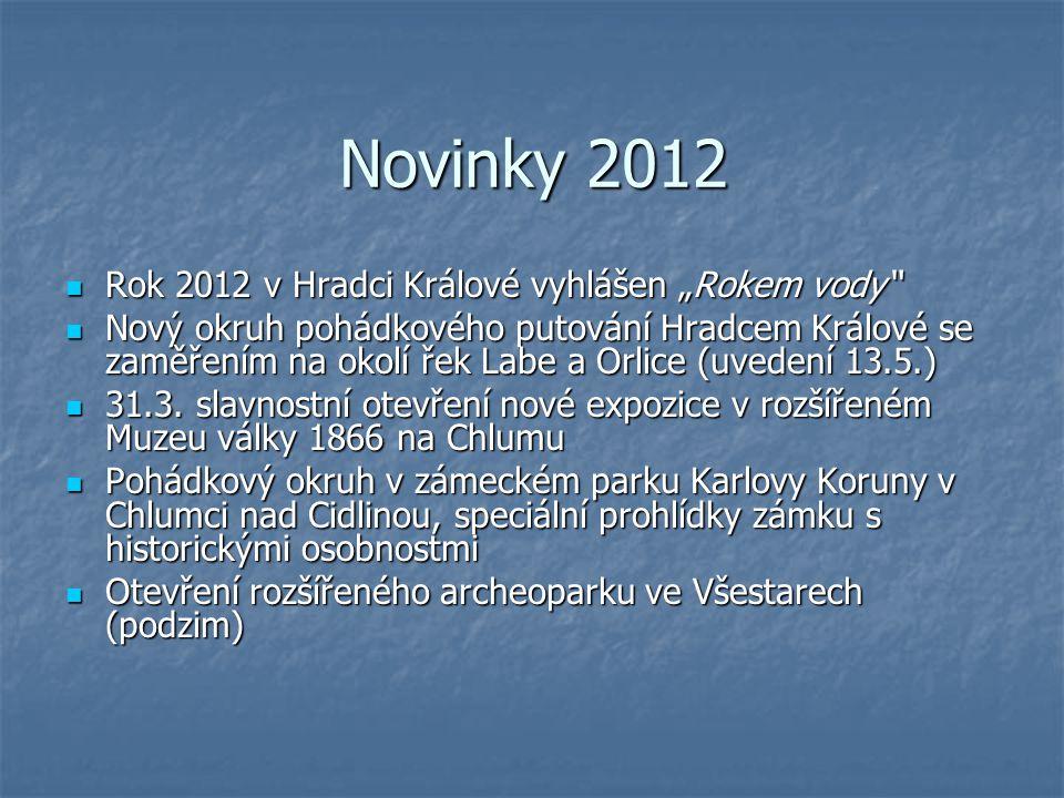"""Novinky 2012 Rok 2012 v Hradci Králové vyhlášen """"Rokem vody"""