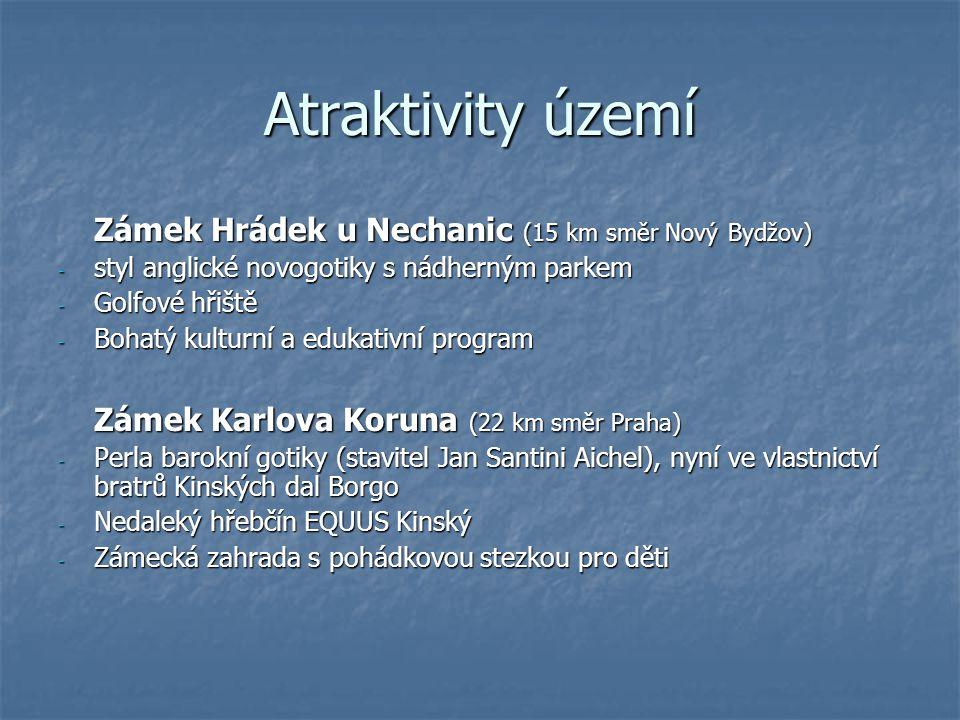Atraktivity území Zámek Hrádek u Nechanic (15 km směr Nový Bydžov)