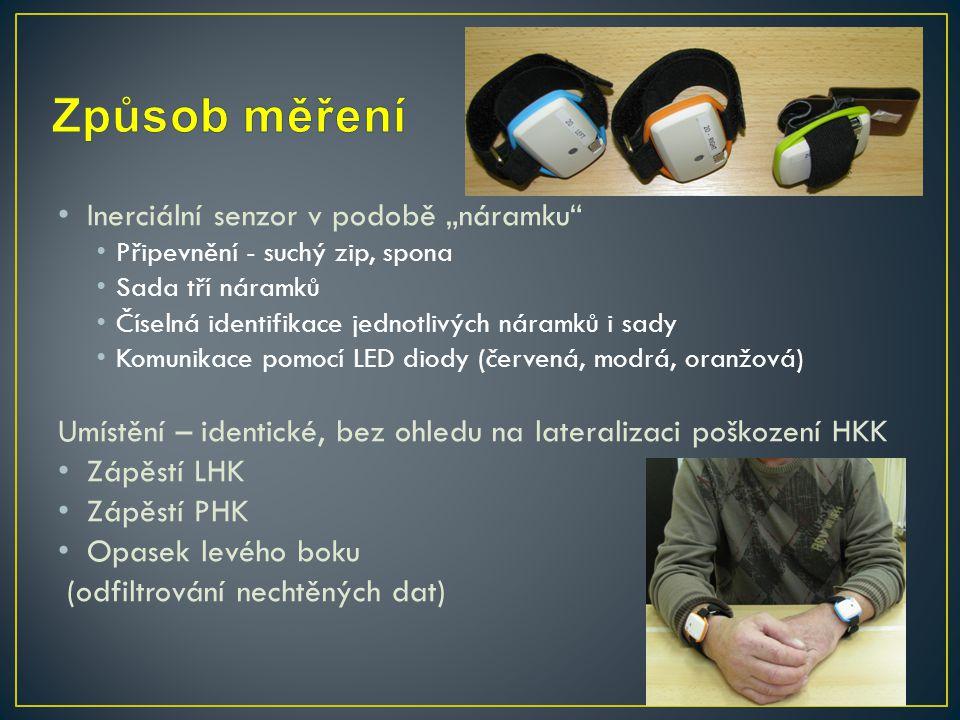 """Způsob měření Inerciální senzor v podobě """"náramku"""