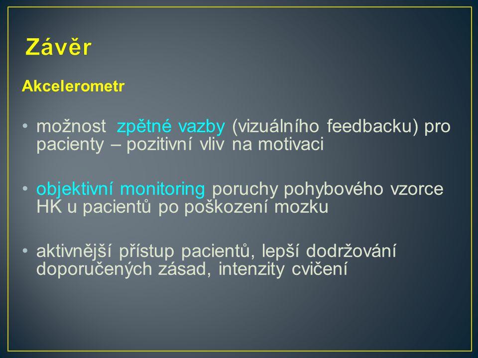 Závěr Akcelerometr. možnost zpětné vazby (vizuálního feedbacku) pro pacienty – pozitivní vliv na motivaci.