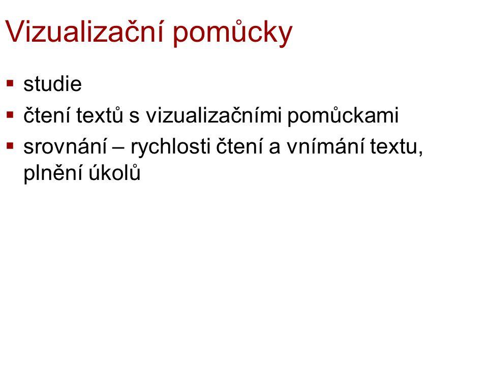Vizualizační pomůcky studie čtení textů s vizualizačními pomůckami
