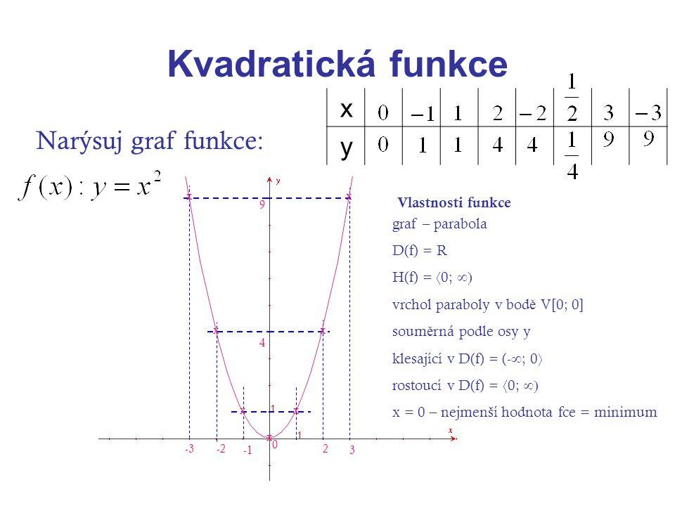 Kvadratická funkce x y Narýsuj graf funkce: Vlastnosti funkce