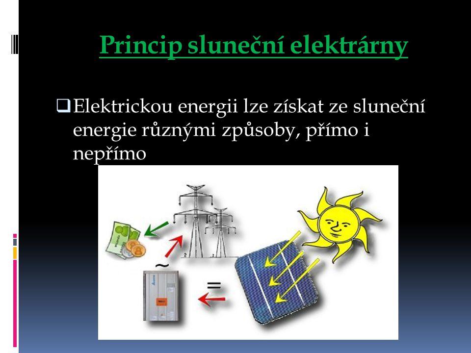 Princip sluneční elektrárny
