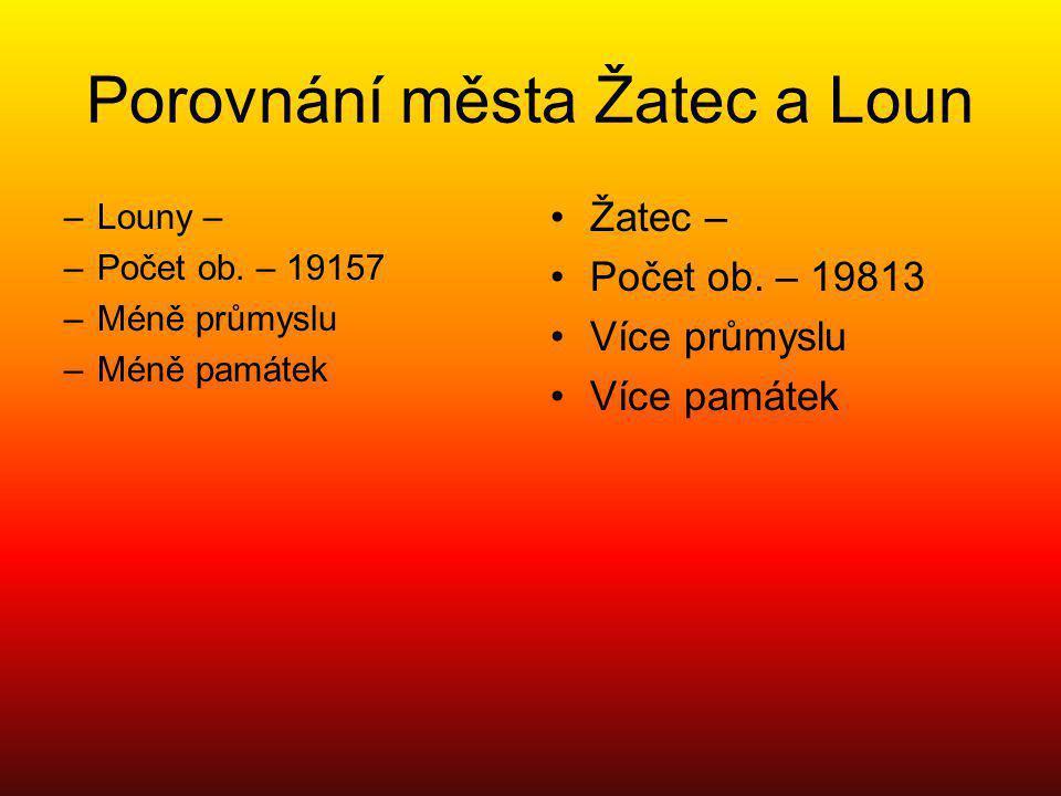 Porovnání města Žatec a Loun