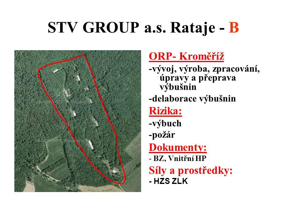 STV GROUP a.s. Rataje - B ORP- Kroměříž Rizika: Dokumenty: