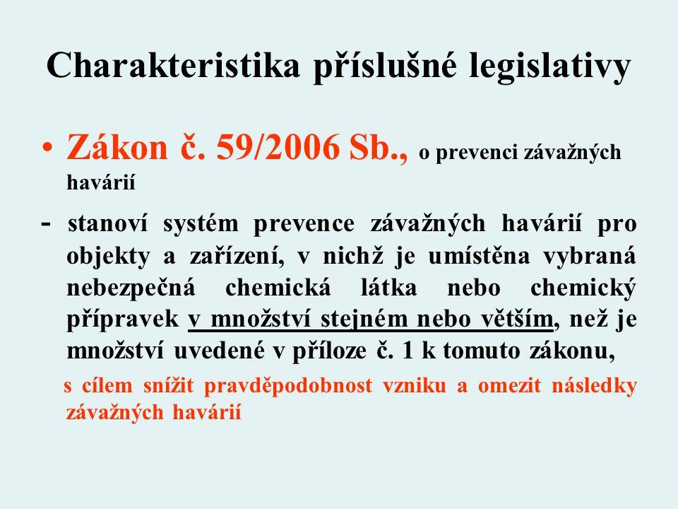Charakteristika příslušné legislativy