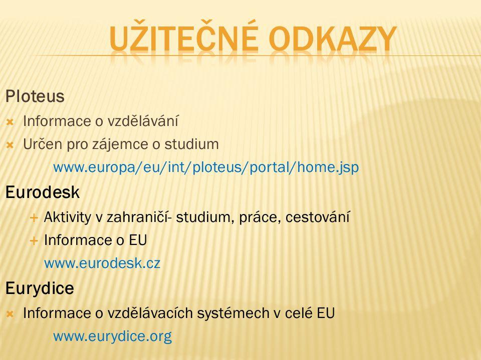 Užitečné odkazy Ploteus Eurodesk Eurydice Informace o vzdělávání