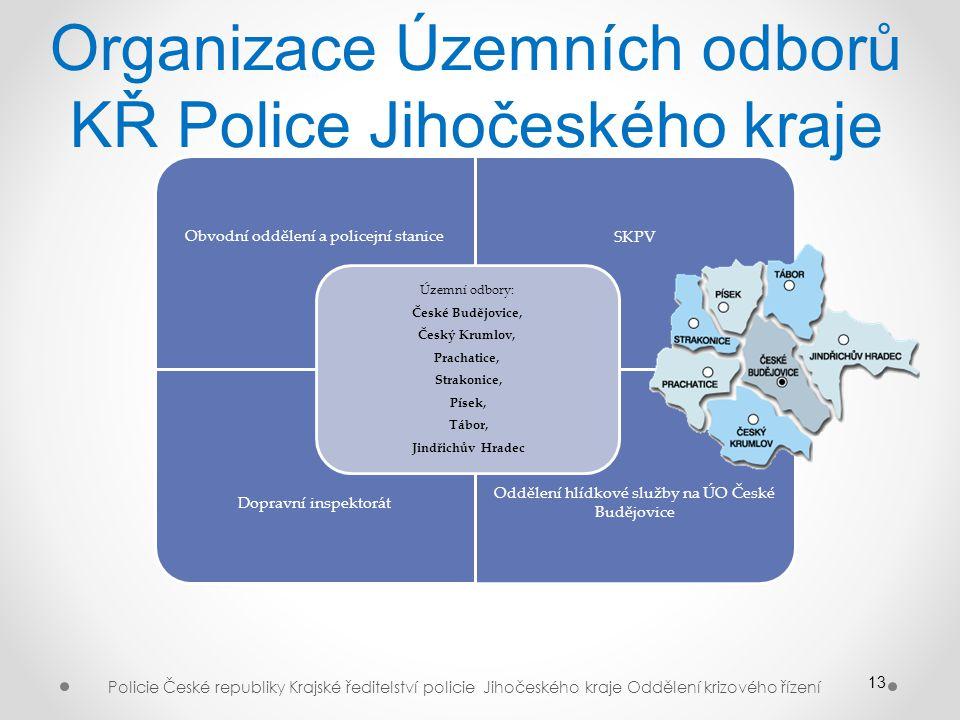 Organizace Územních odborů KŘ Police Jihočeského kraje