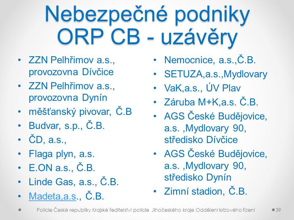 Nebezpečné podniky ORP CB - uzávěry