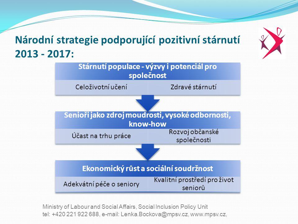 Národní strategie podporující pozitivní stárnutí 2013 - 2017: