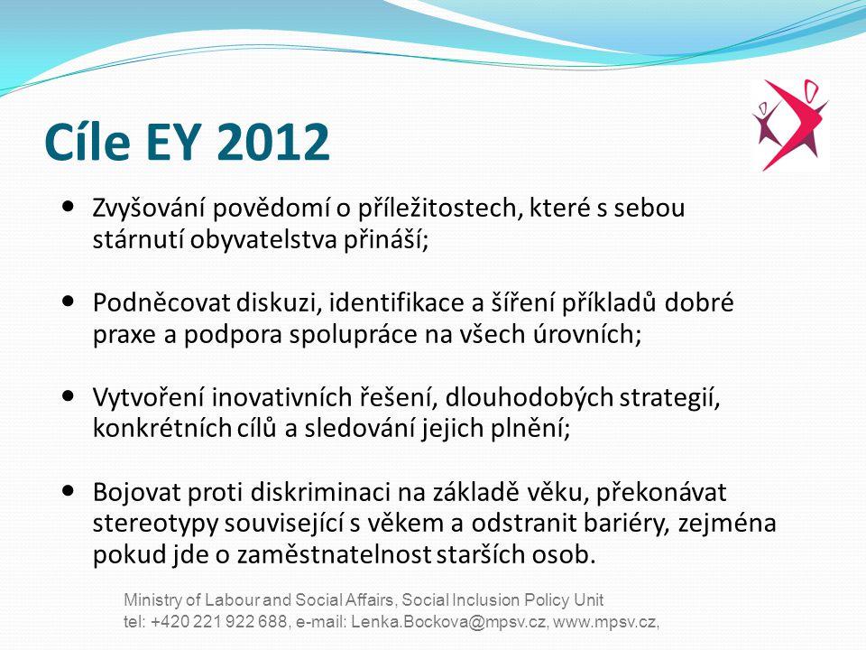 Cíle EY 2012 Zvyšování povědomí o příležitostech, které s sebou stárnutí obyvatelstva přináší;