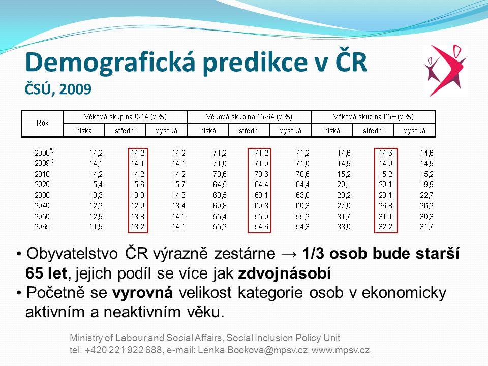 Demografická predikce v ČR ČSÚ, 2009