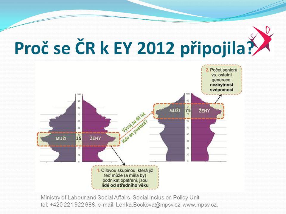 Proč se ČR k EY 2012 připojila