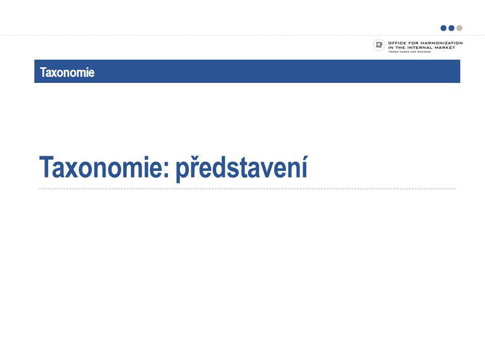 Taxonomie: představení