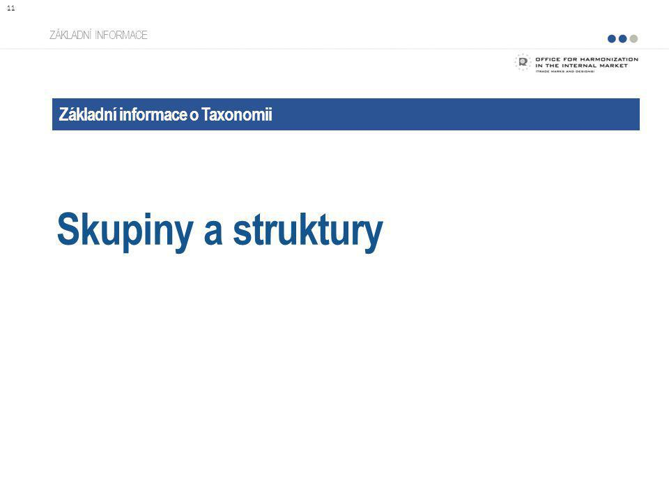 Skupiny a struktury Základní informace o Taxonomii ZÁKLADNÍ INFORMACE