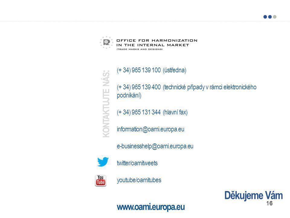 kontaktujte nás: Děkujeme Vám www.oami.europa.eu