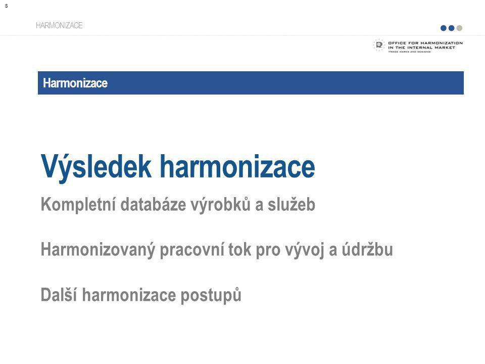 Výsledek harmonizace Kompletní databáze výrobků a služeb