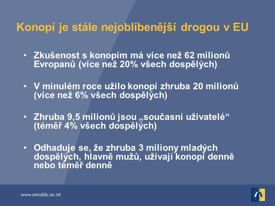 Konopí je stále nejoblíbenější drogou v EU