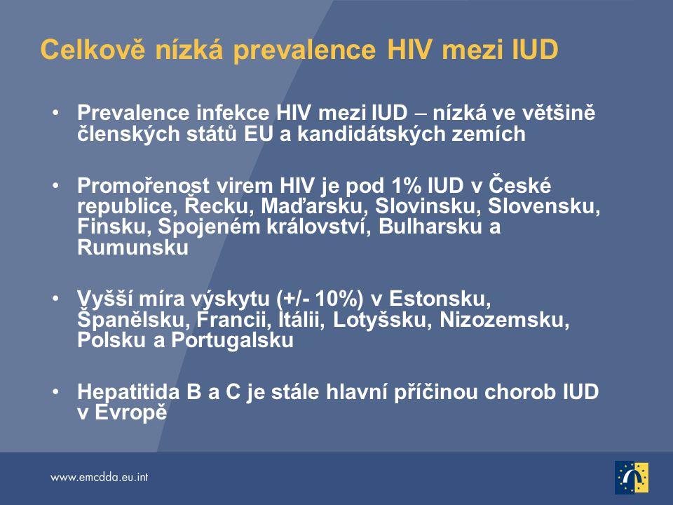 Celkově nízká prevalence HIV mezi IUD