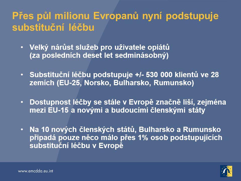 Přes půl milionu Evropanů nyní podstupuje substituční léčbu