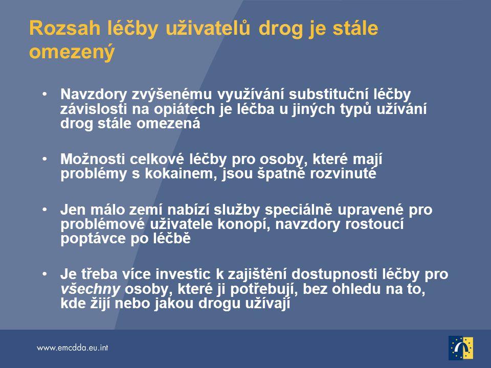 Rozsah léčby uživatelů drog je stále omezený
