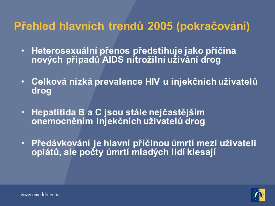 Přehled hlavních trendů 2005 (pokračování)