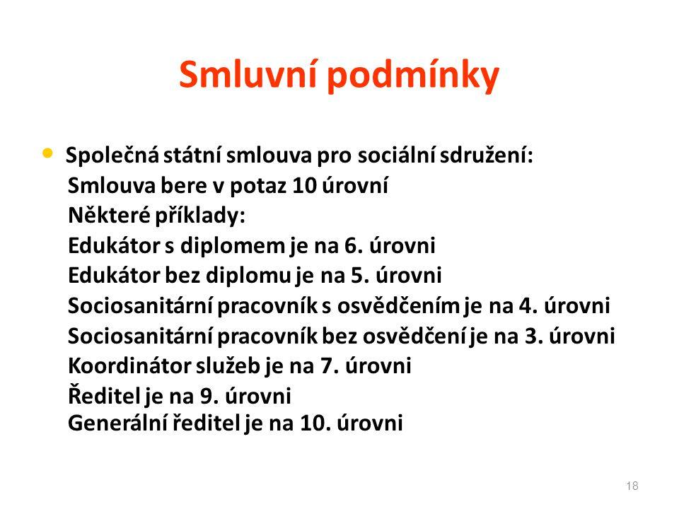 Smluvní podmínky Společná státní smlouva pro sociální sdružení: