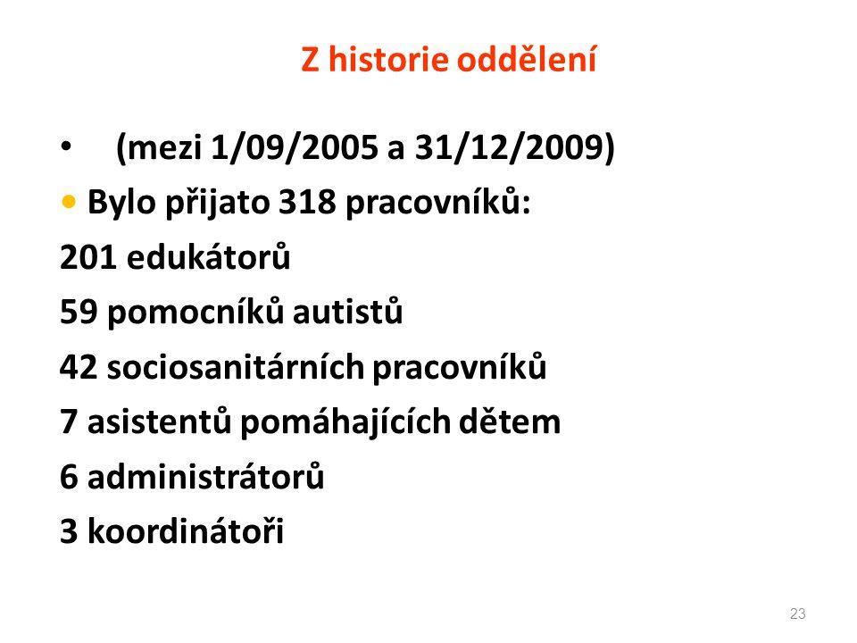 Z historie oddělení (mezi 1/09/2005 a 31/12/2009) • Bylo přijato 318 pracovníků: 201 edukátorů. 59 pomocníků autistů.