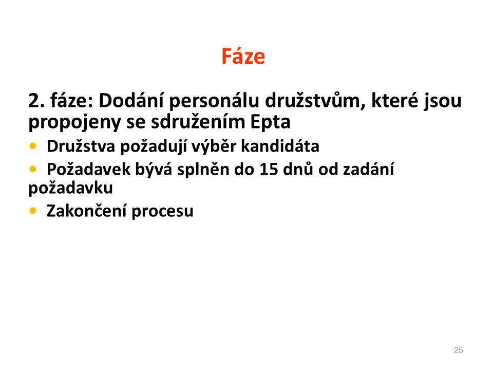 Fáze 2. fáze: Dodání personálu družstvům, které jsou propojeny se sdružením Epta. • Družstva požadují výběr kandidáta.
