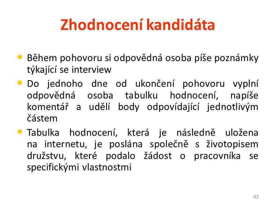 Zhodnocení kandidáta Během pohovoru si odpovědná osoba píše poznámky týkající se interview.