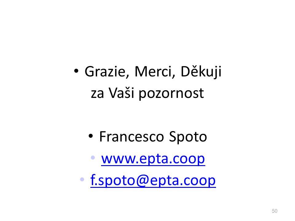 Grazie, Merci, Děkuji za Vaši pozornost Francesco Spoto www.epta.coop f.spoto@epta.coop