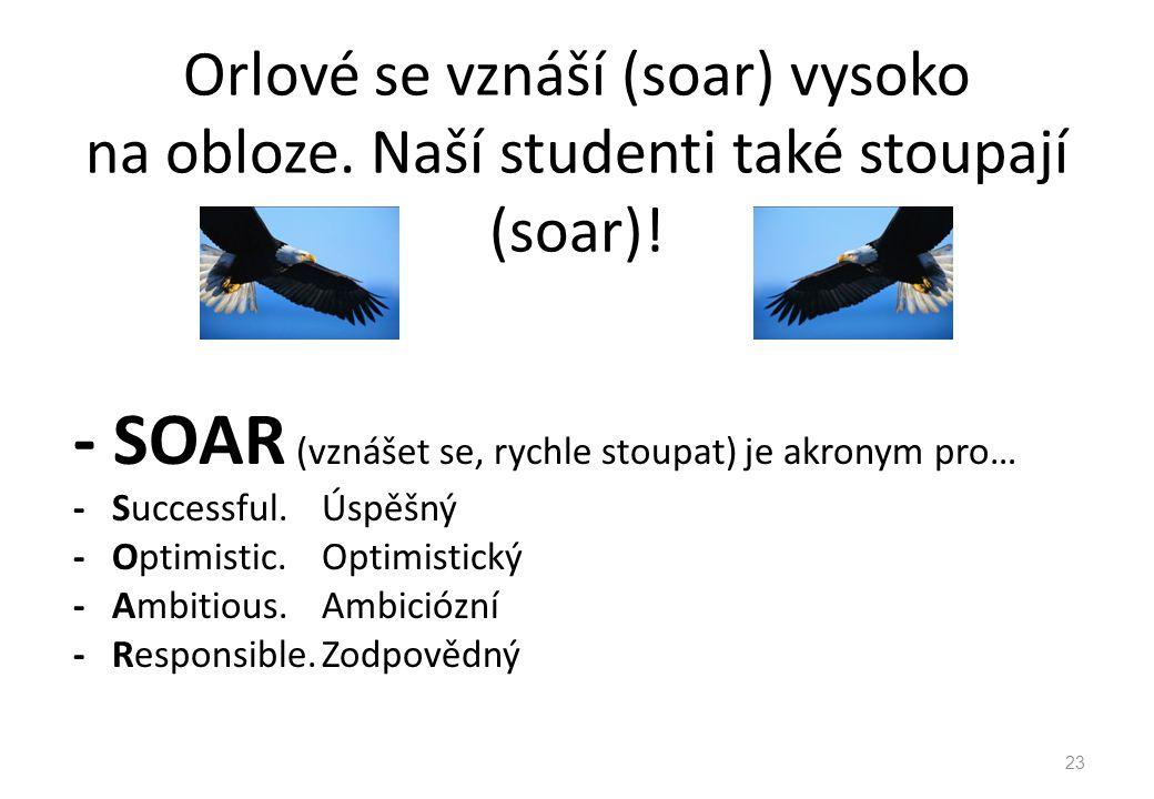 - SOAR (vznášet se, rychle stoupat) je akronym pro…