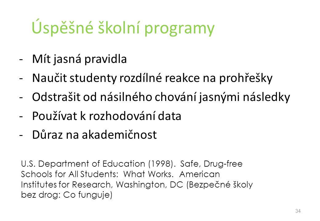 Úspěšné školní programy