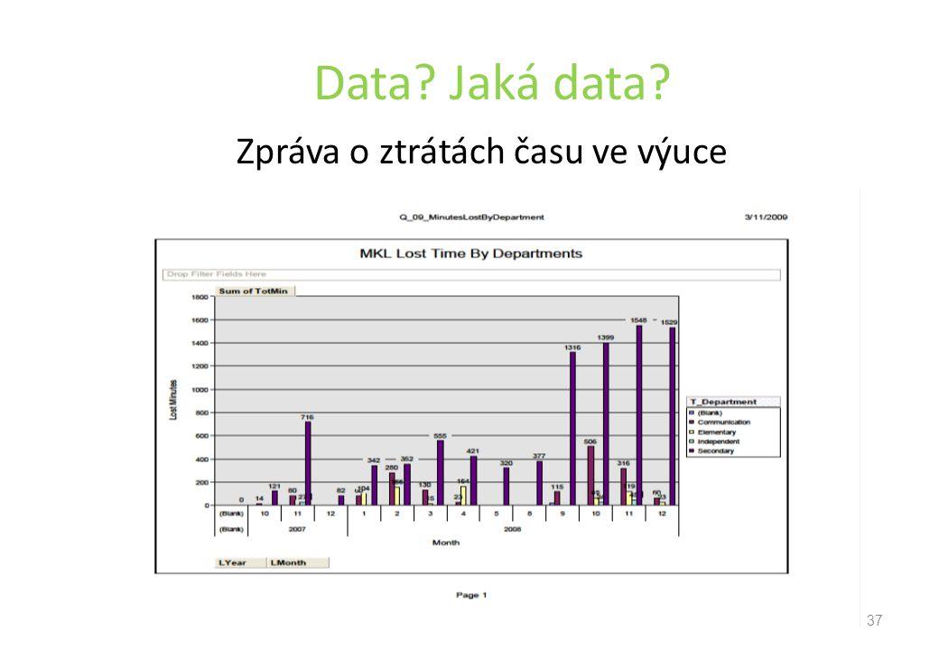 Data Jaká data Zpráva o ztrátách času ve výuce