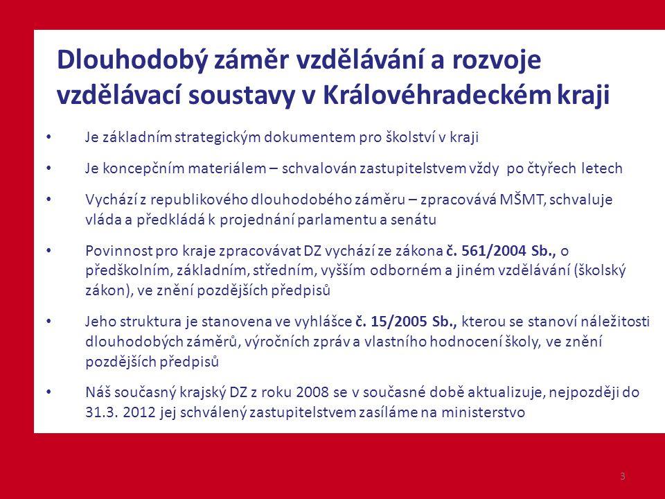 Dlouhodobý záměr vzdělávání a rozvoje vzdělávací soustavy v Královéhradeckém kraji