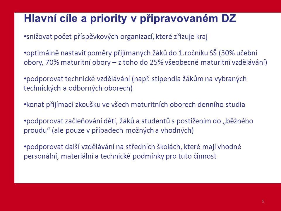 Hlavní cíle a priority v připravovaném DZ