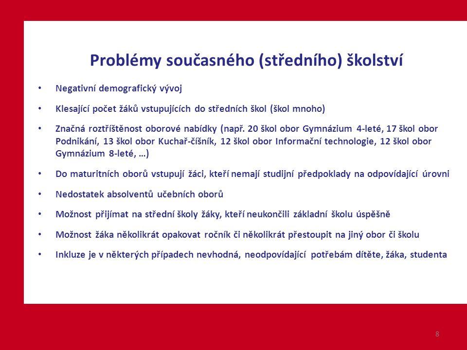 Problémy současného (středního) školství