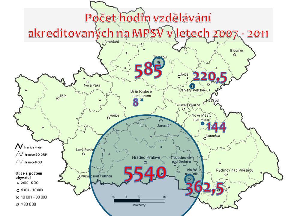 Počet hodin vzdělávání akreditovaných na MPSV v letech 2007 - 2011