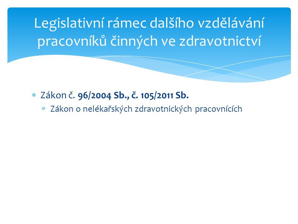 Legislativní rámec dalšího vzdělávání pracovníků činných ve zdravotnictví