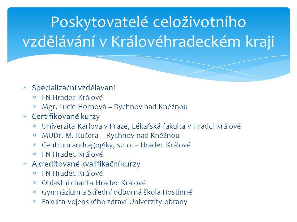 Poskytovatelé celoživotního vzdělávání v Královéhradeckém kraji